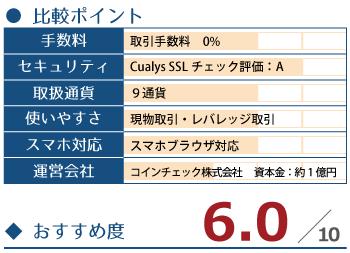国内の仮想通貨取引所┃coincheck~コインチェック~の詳細情報