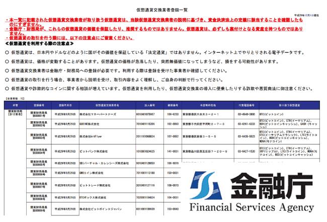 国内の仮想通貨取引所は金融庁による認可が必要なため取扱通貨に制限がある