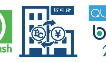ビットコインキャッシュ(BCH)購入におすすめな取引所【2018年最新ベスト3】