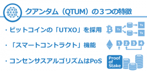 仮想通貨クアンタム(QTUM)の特徴