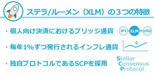 仮想通貨ステラ/ルーメン(XLM)の特徴
