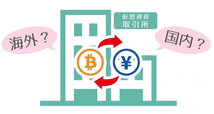 仮想通貨の取引所┃海外と国内のそれぞれのメリット・デメリット