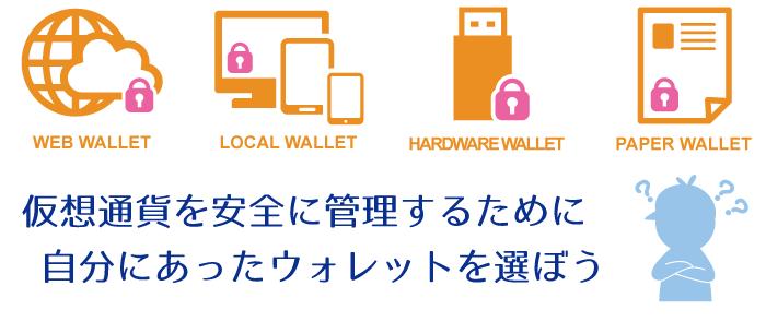 仮想通貨のウォレット一覧表┃仮想通貨を安全に管理する為の必須アイテム!