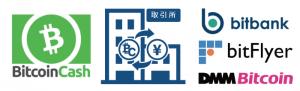 ビットコインキャッシュ(BCH)┃おすすめ取引所【2018年最新ベスト3】