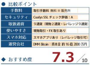 国内の仮想通貨取引所┃DMM Bitcoin ~DMMビットコイン~の詳細情報