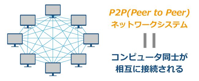 仮想通貨マイニングの仕組み┃P2P(ピアツーピア)というネットワークシステム