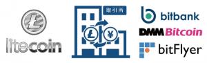 ライトコイン(LTC)┃おすすめ取引所【2018年最新ベスト3】