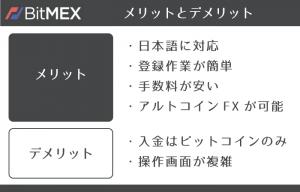 BitMEX(ビットメックス)のメリットとデメリット